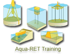 Aqua-RET Training Courses